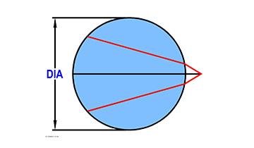 Ball-Lens_Model-1