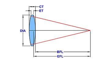 Bi-Convex_Lens