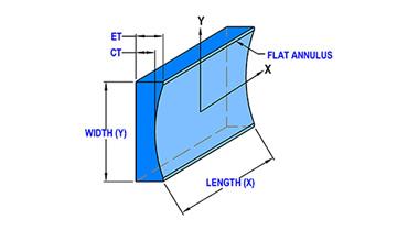 Negative-Cylinder-Model