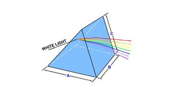 equilateral-prisms