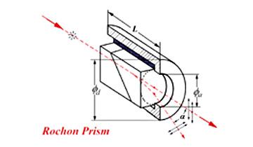 glan-rochon-polarizer