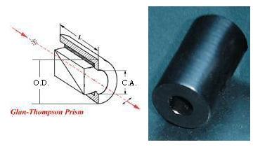 glan-thompson-polarizer