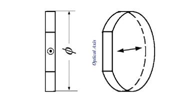 loworder-wave-plate