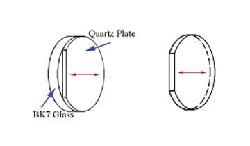 true-zeroorder-wave-plate